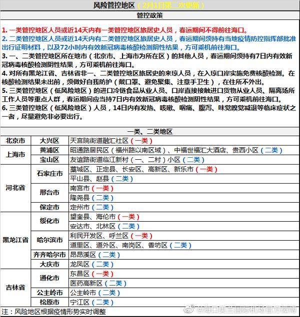 fangyi210202d