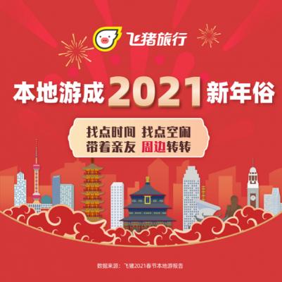 飞猪:春节期间本地游预订量涨超660%