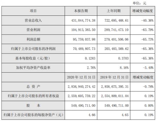 lijiang210226a