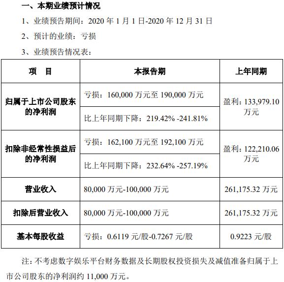 songchengyanyi210201a