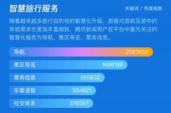 tengxun210204f
