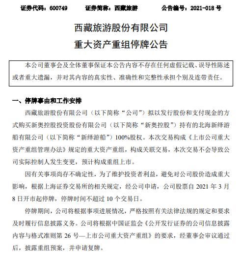 西藏旅游:拟购买新绎游船100%股权 3月8日停牌