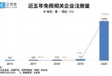 一季度我国免税相关企业注册量同比增长241%