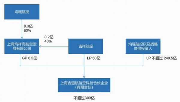 jixianghangkong210430a