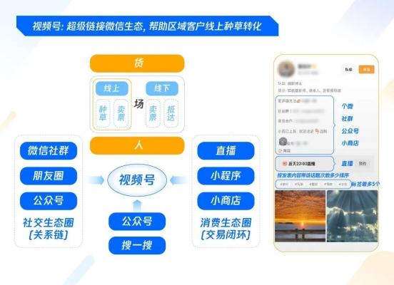 tengxun210425h