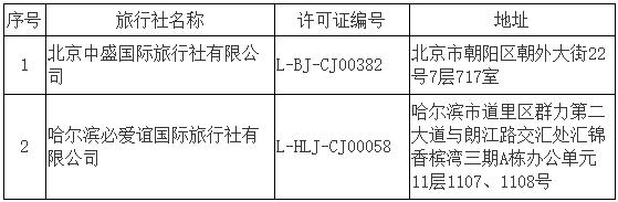wenlvbu210402b