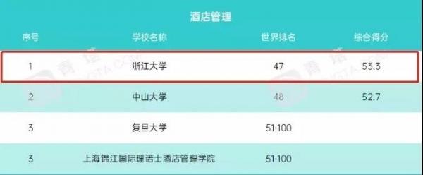 zhejiangdax210429b