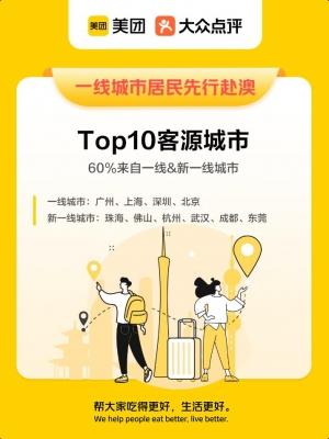 dazhongdianping210508a