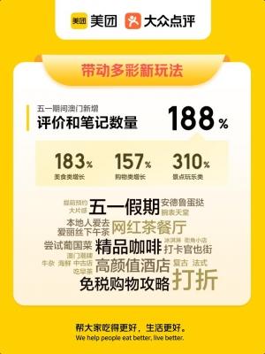 dazhongdianping210508c