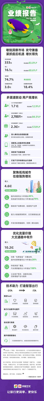 tongchengyilong210517a
