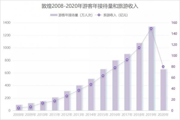 dunhuang210716b