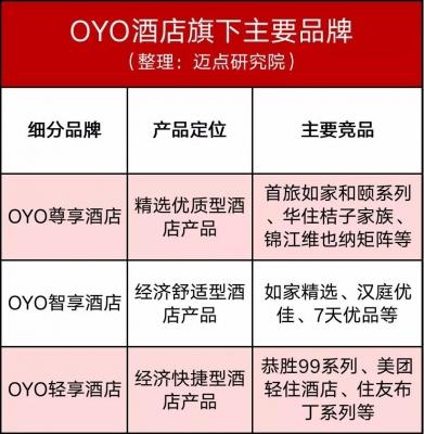 oyo210727d