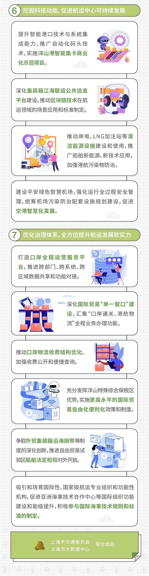 shanghai210701d