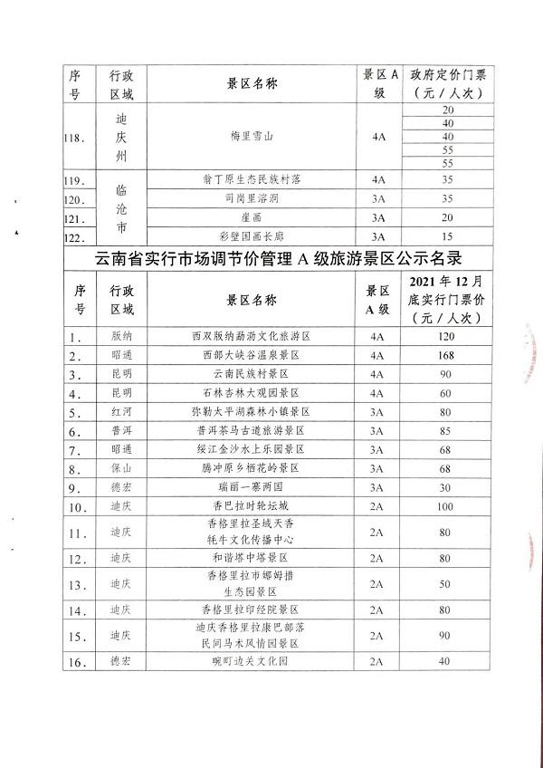 yunnan210705o