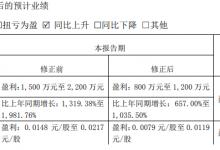 云南旅游:今年上半年预计盈利800至1200万元