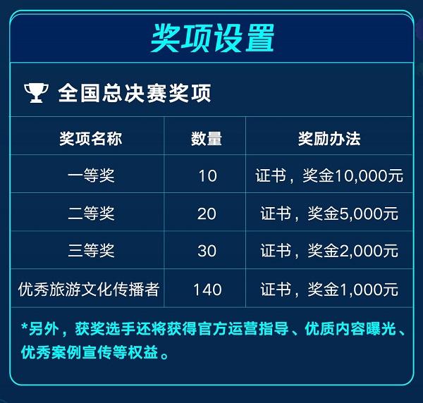 zhonglv210727c