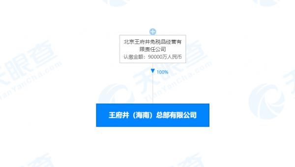 王府井:于海南成立總部公司 注冊資本9億元