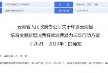 云南:到2023年全省文旅总收入达到1.6万亿元
