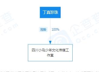 dingzhen210903b