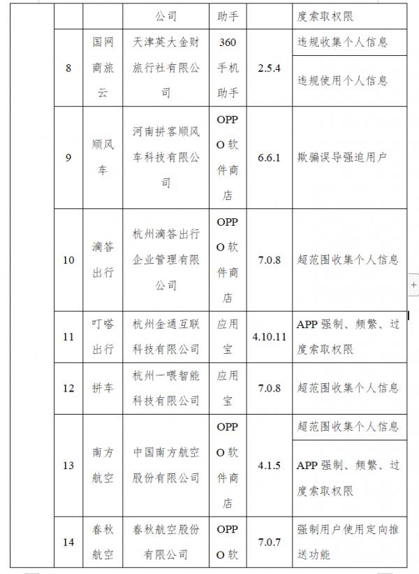gongxinbu210923b