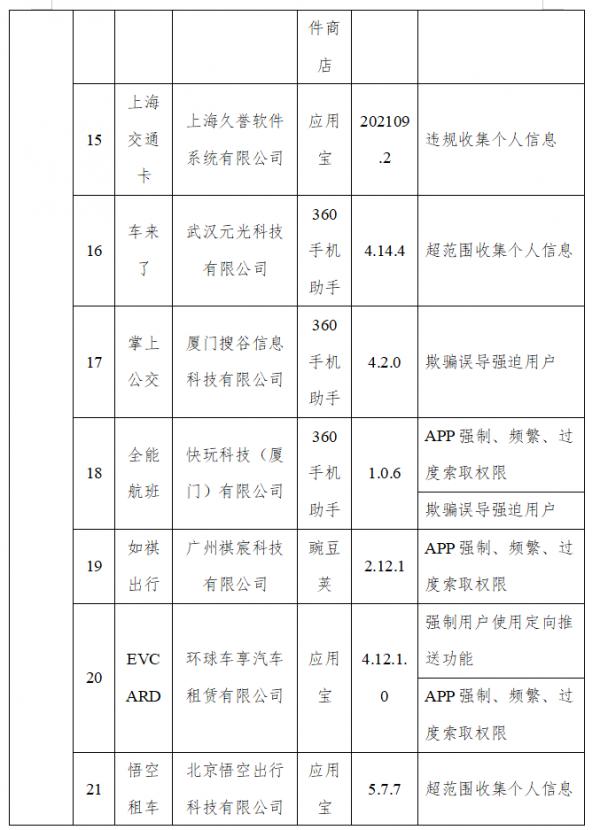 gongxinbu210923c