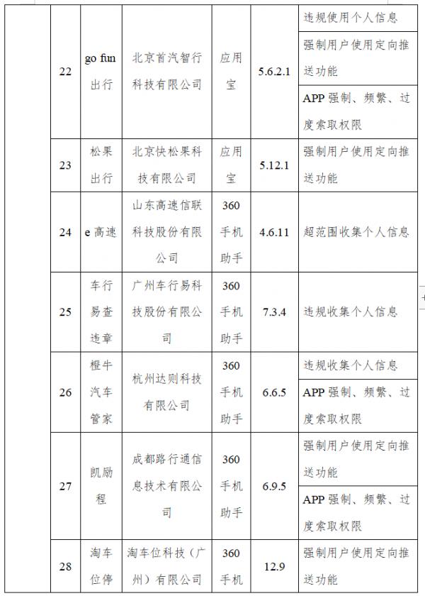 gongxinbu210923d