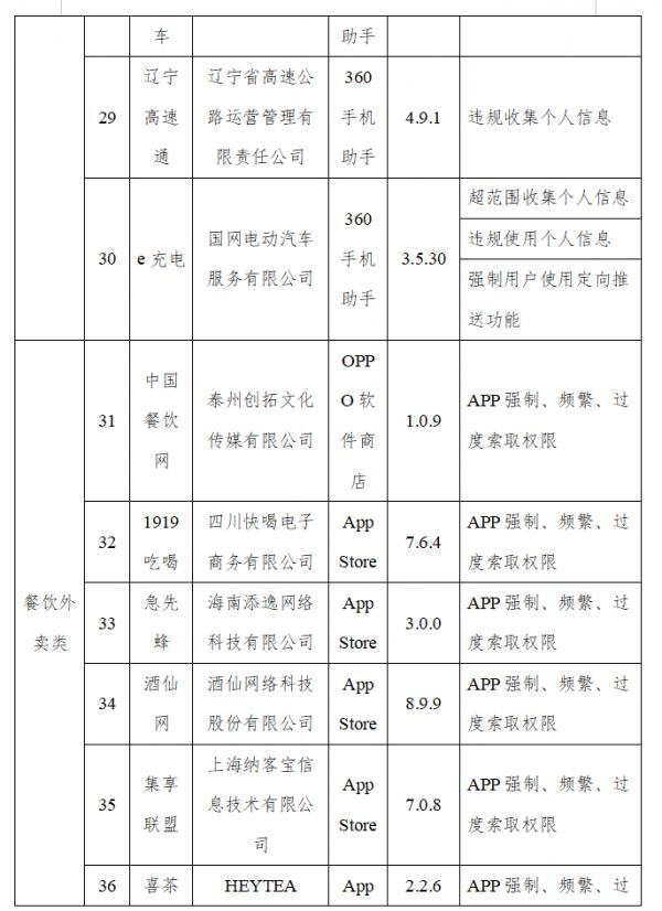 gongxinbu210923e