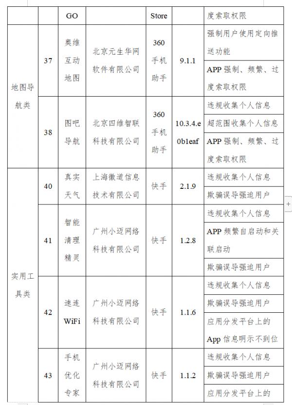 gongxinbu210923f