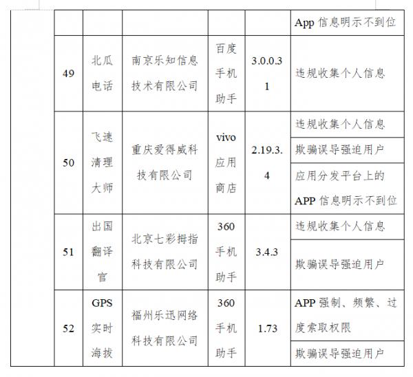 gongxinbu210923h