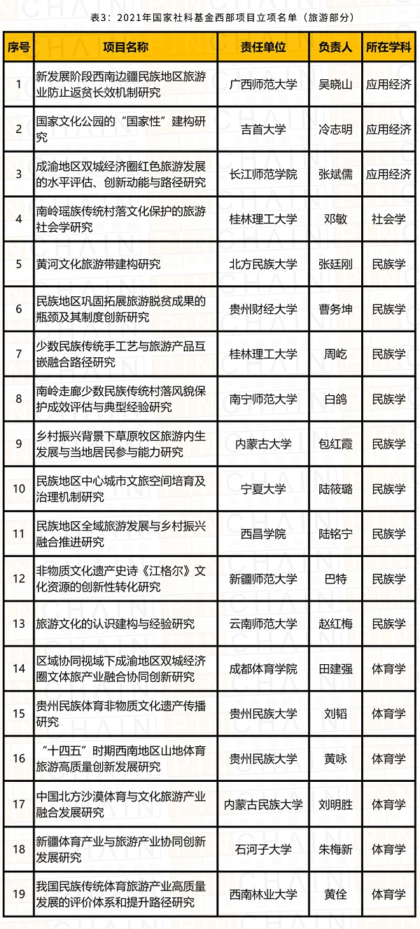 mingdan210906c