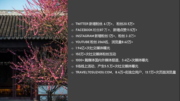 suzhou210927e