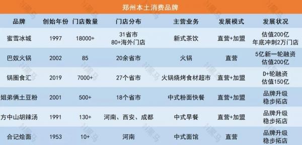 zhengzhou210922a