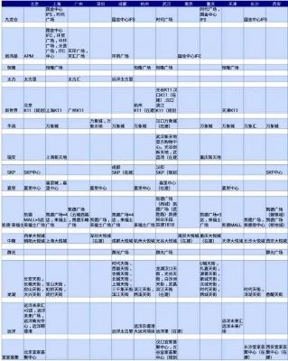 zhengzhou210922c