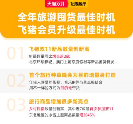 """飞猪:双11首个旅行种草晚会 ,为目的地""""带货""""造IP"""